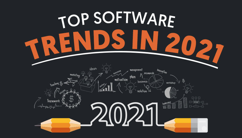 software-trends-2021-banner